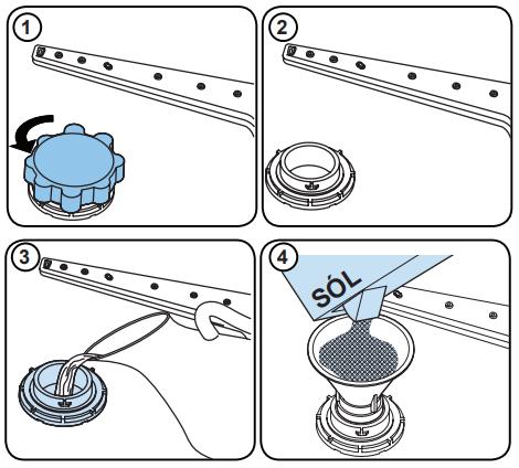 instrukcja obsługi zmywarki Kernau KDI 6543